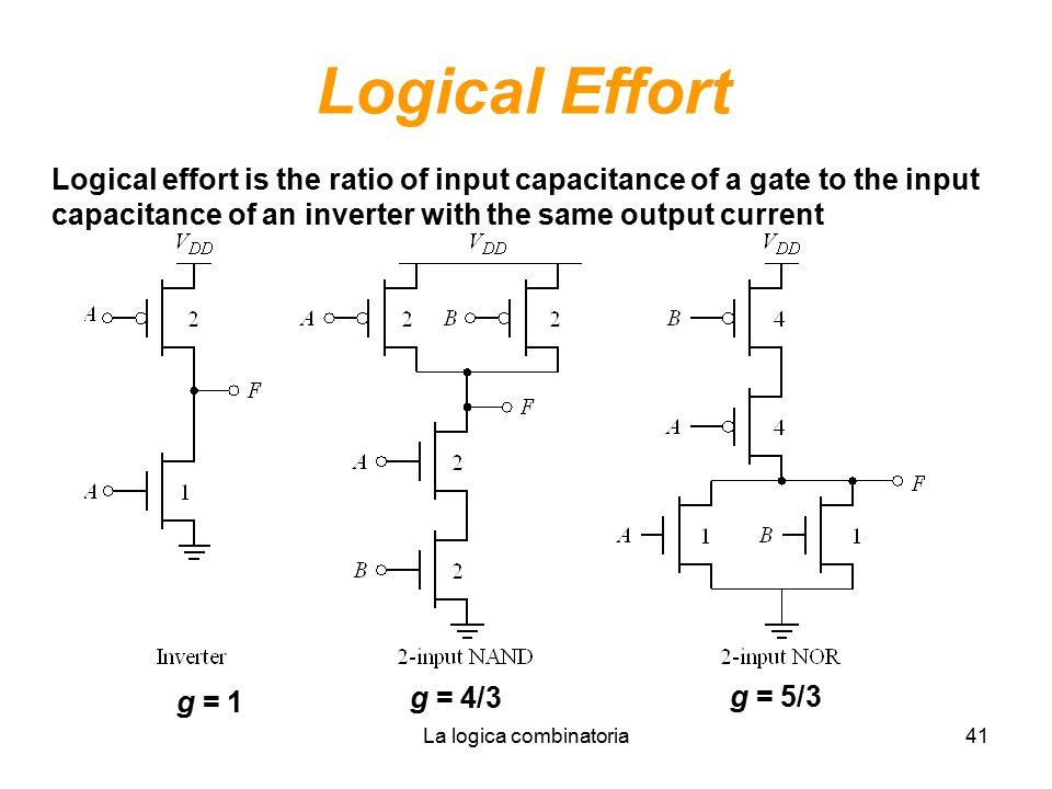 La logica combinatoria41 Logical Effort Logical effort is the ratio of input capacitance of a gate to the input capacitance of an inverter with the same output current g = 1 g = 4/3 g = 5/3