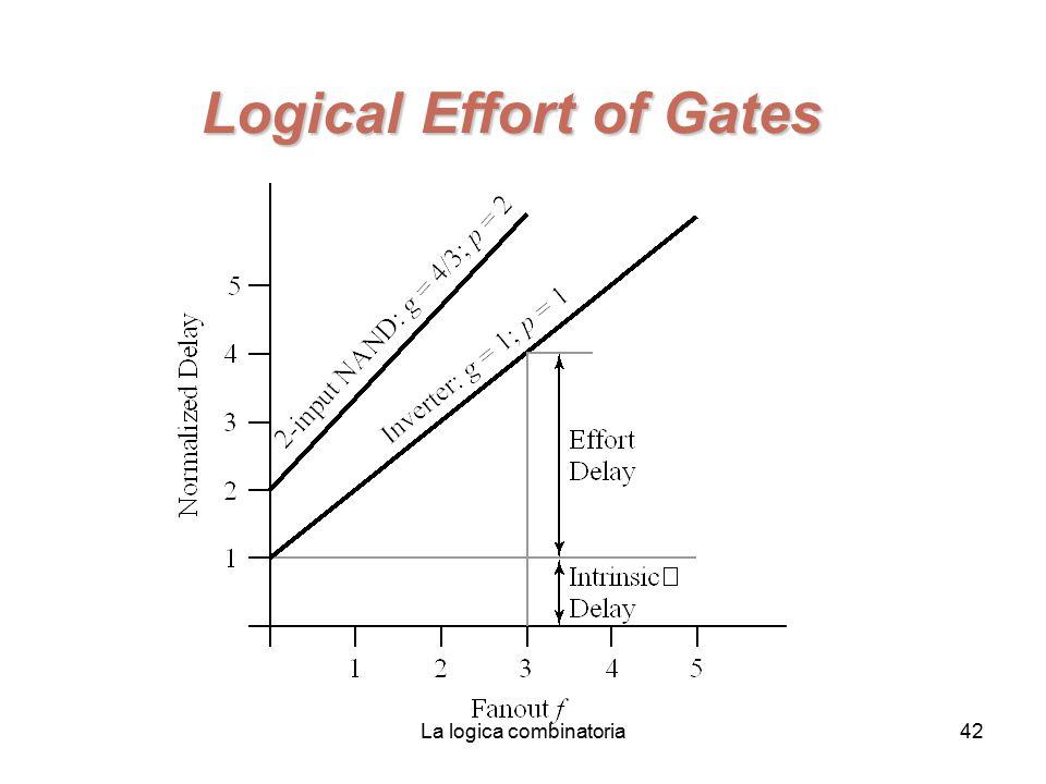 La logica combinatoria42 Logical Effort of Gates