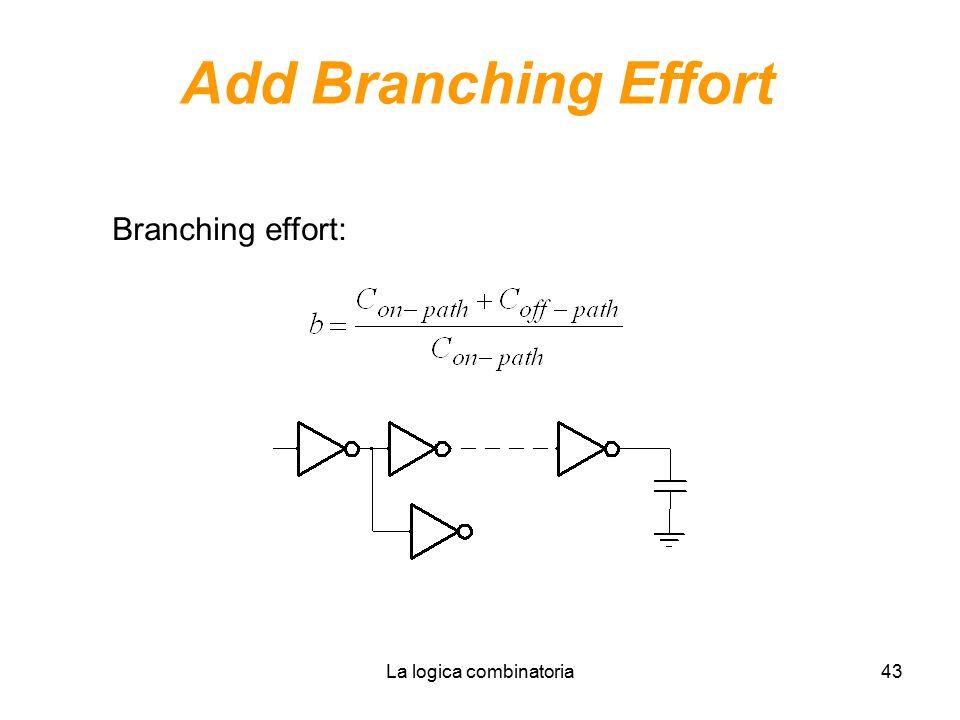 La logica combinatoria43 Add Branching Effort Branching effort: