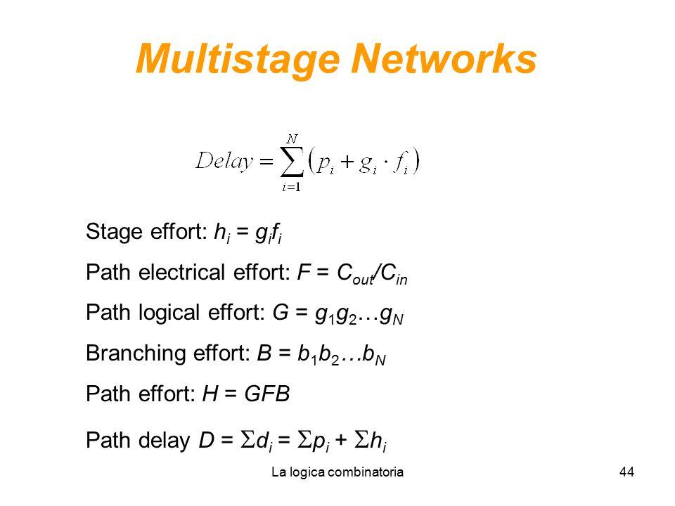 La logica combinatoria44 Multistage Networks Stage effort: h i = g i f i Path electrical effort: F = C out /C in Path logical effort: G = g 1 g 2 …g N Branching effort: B = b 1 b 2 …b N Path effort: H = GFB Path delay D =  d i =  p i +  h i