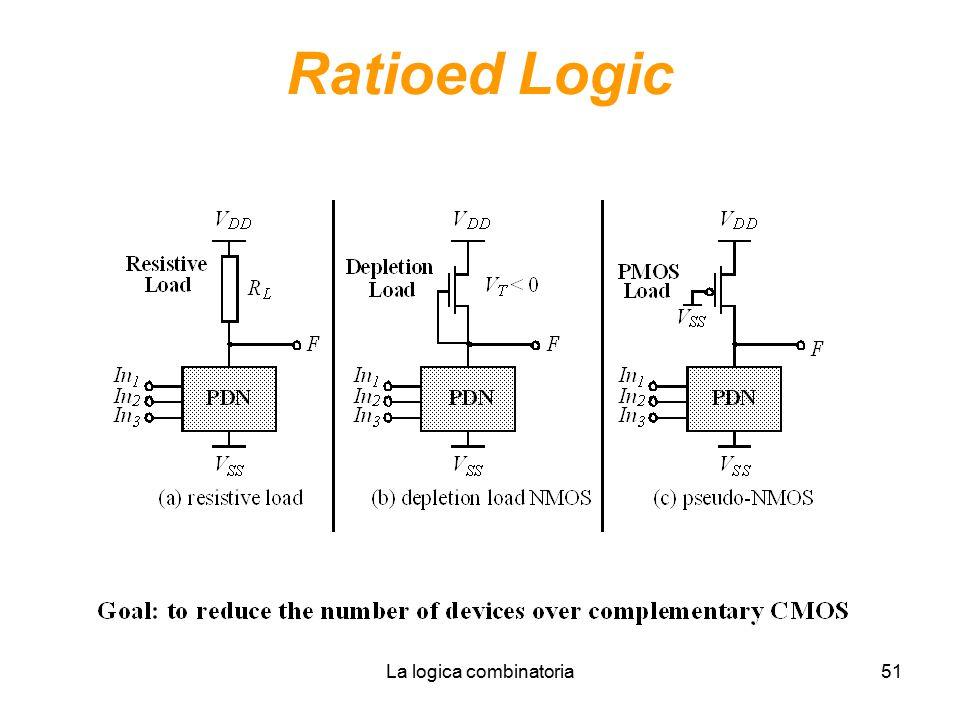 La logica combinatoria51 Ratioed Logic