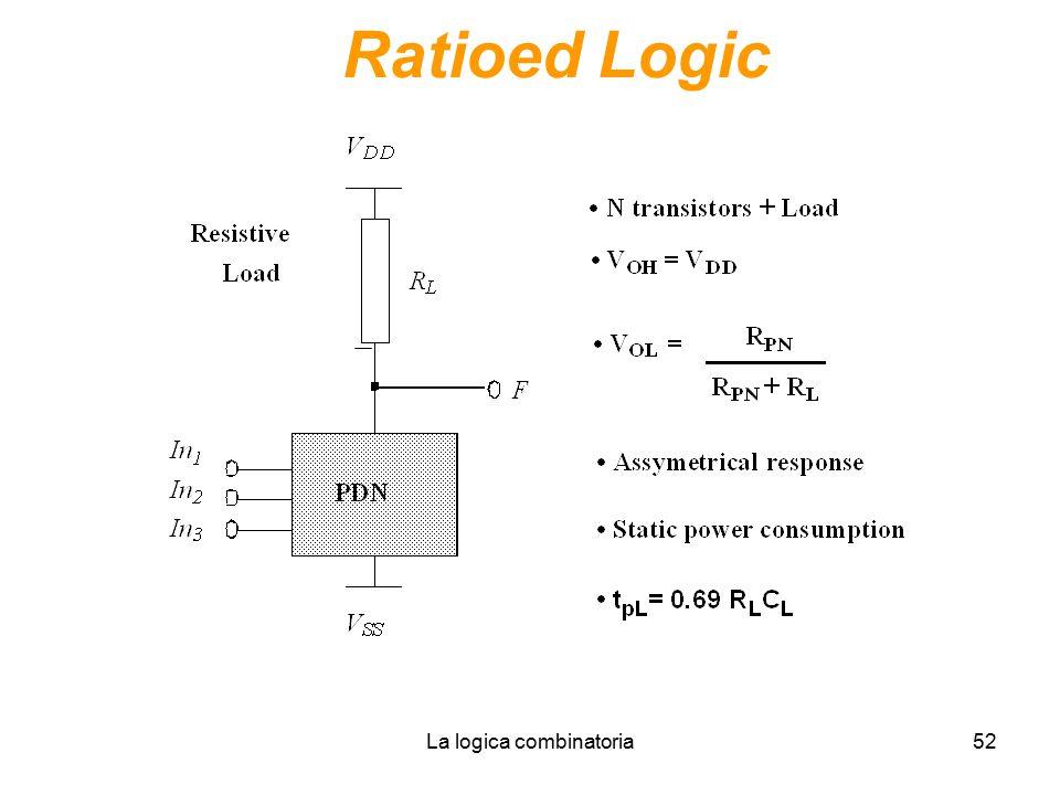 La logica combinatoria52 Ratioed Logic
