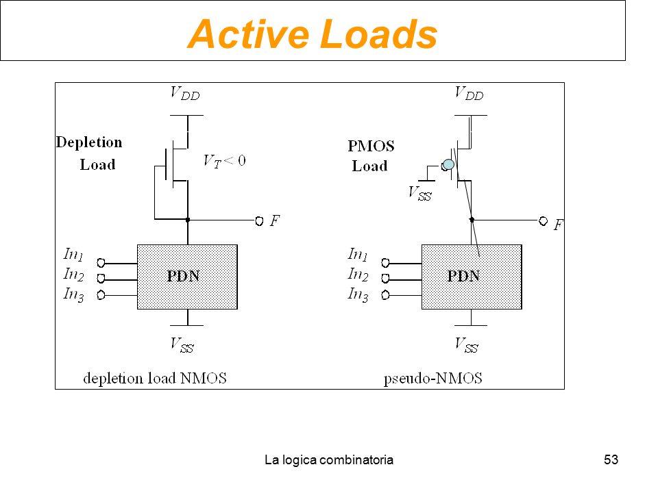 La logica combinatoria53 Active Loads