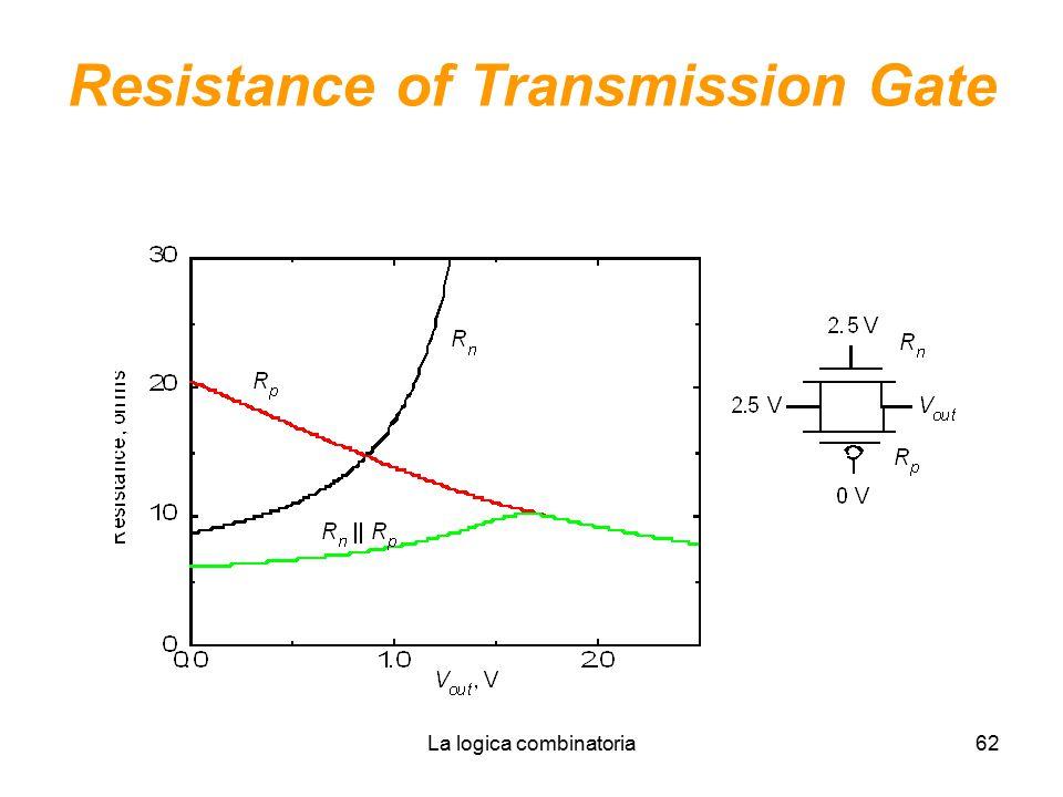 La logica combinatoria62 Resistance of Transmission Gate
