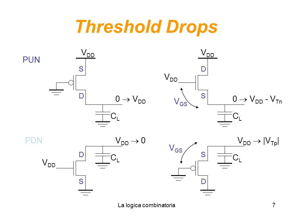 La logica combinatoria7 Threshold Drops V DD V DD  0 PDN 0  V DD CLCL CLCL PUN V DD 0  V DD - V Tn CLCL V DD V DD  |V Tp | CLCL S DS D V GS S SD D