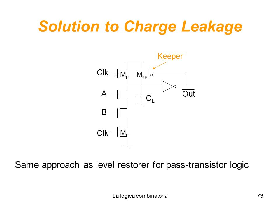 La logica combinatoria73 Solution to Charge Leakage CLCL Clk MeMe MpMp A B Out M kp Same approach as level restorer for pass-transistor logic Keeper