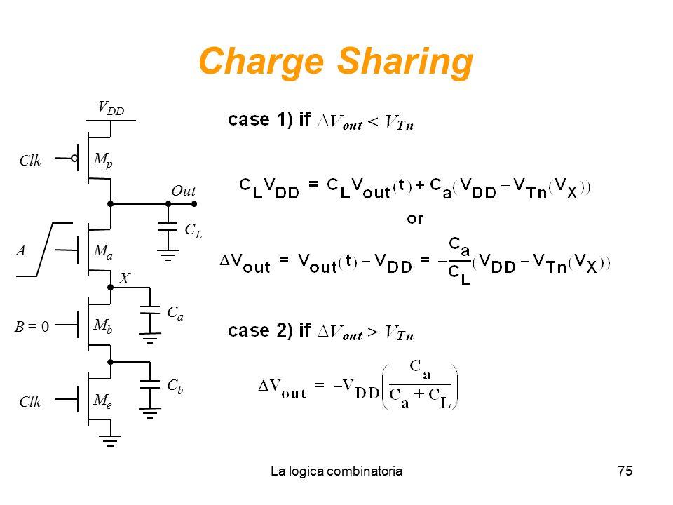 La logica combinatoria75 Charge Sharing B  0 Clk X C L C a C b A Out M p M a V DD M b Clk M e