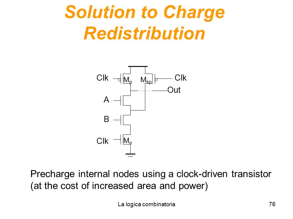 La logica combinatoria76 Solution to Charge Redistribution Clk MeMe MpMp A B Out M kp Clk Precharge internal nodes using a clock-driven transistor (at