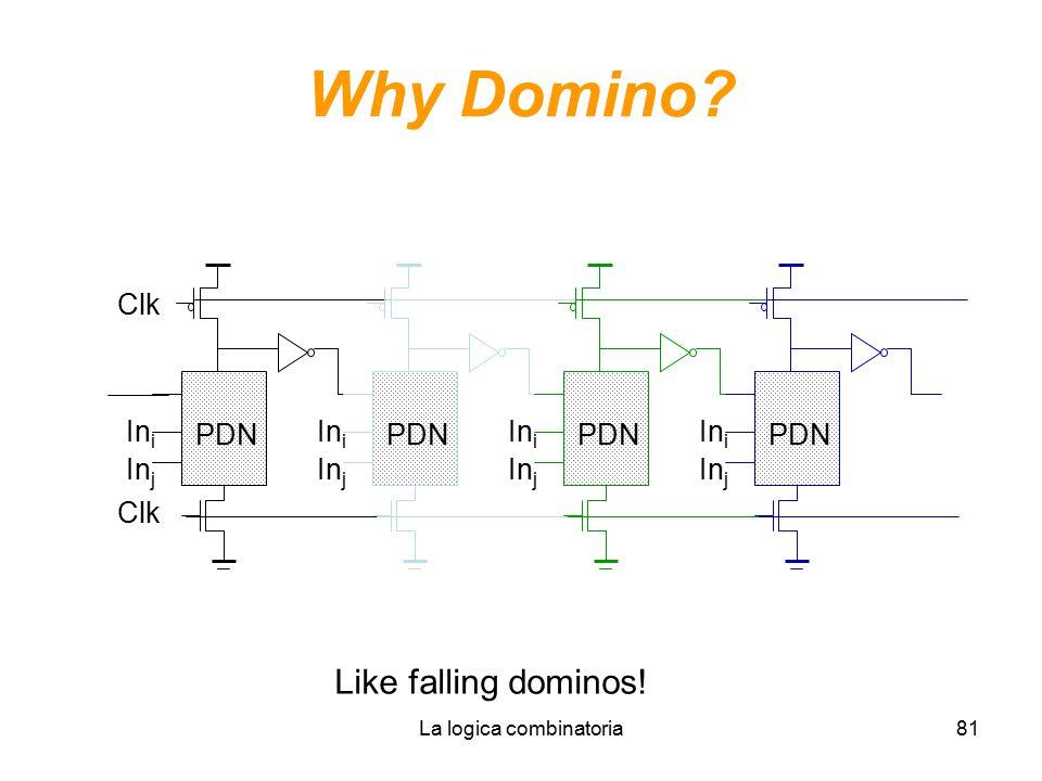 La logica combinatoria81 Why Domino.
