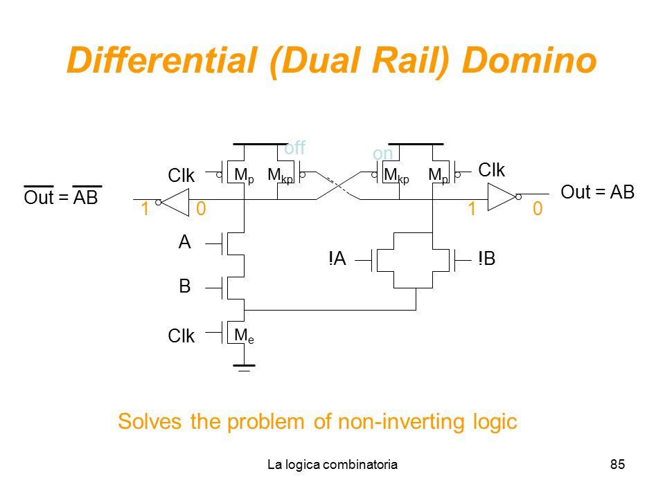 La logica combinatoria85 Differential (Dual Rail) Domino A B MeMe MpMp Clk Out = AB !A!B M kp Clk Out = AB M kp MpMp Solves the problem of non-inverting logic 1 0 on off
