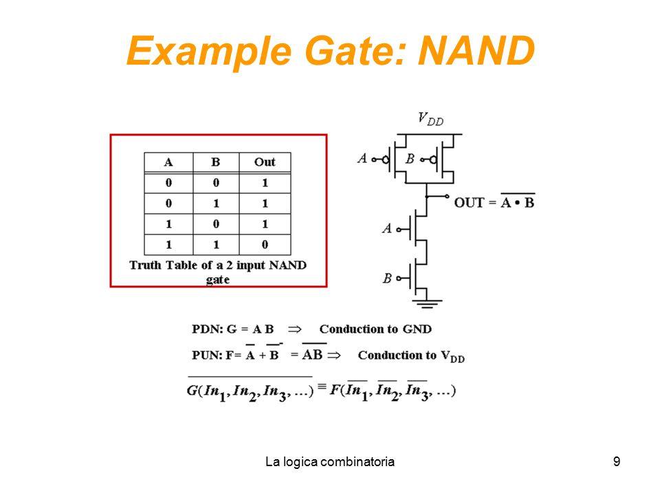 La logica combinatoria9 Example Gate: NAND P