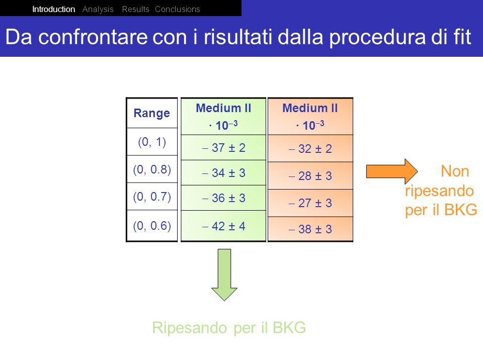 Introduction Analysis Results Conclusions Ponza 05 June 2008 Da confrontare con i risultati dalla procedura di fit Medium II · 10  3  37 ± 2  34 ± 3  36 ± 3  42 ± 4 Medium II · 10  3  32 ± 2  28 ± 3  27 ± 3  38 ± 3 Range (0, 1) (0, 0.8) (0, 0.7) (0, 0.6) Ripesando per il BKG Non ripesando per il BKG