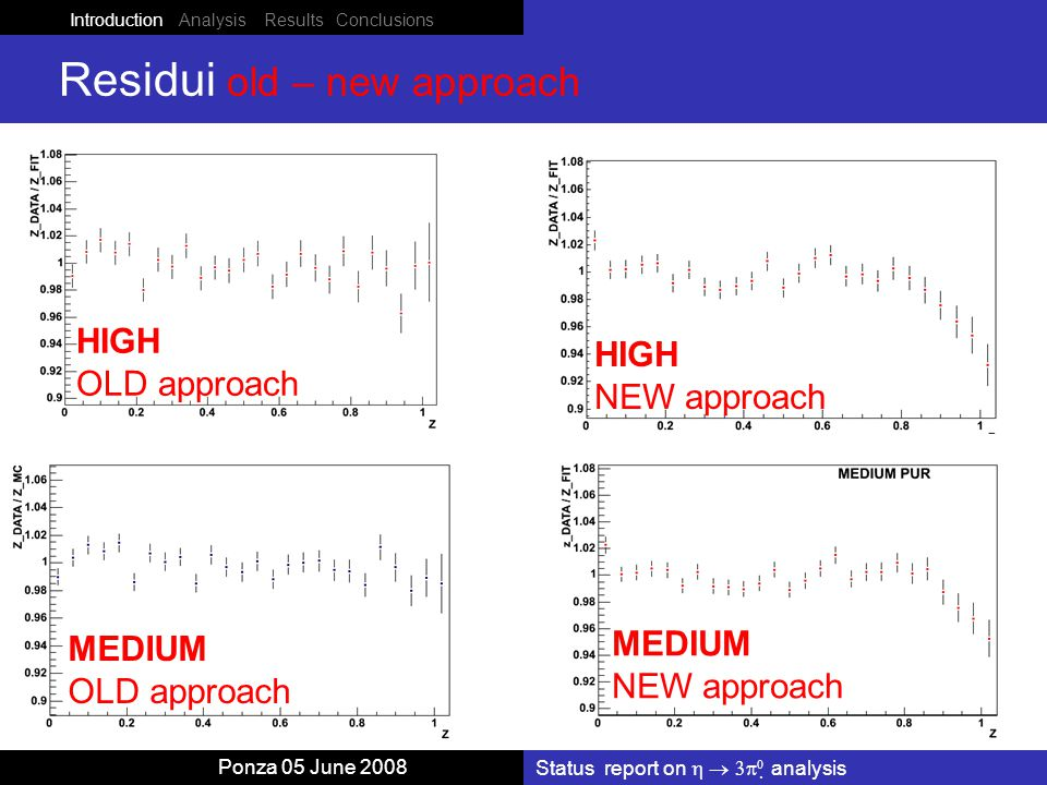 Ponza 05 June 2008 Residui old – new approach Status report on    analysis HIGH OLD approach HIGH NEW approach MEDIUM NEW approach MEDIUM OLD approach