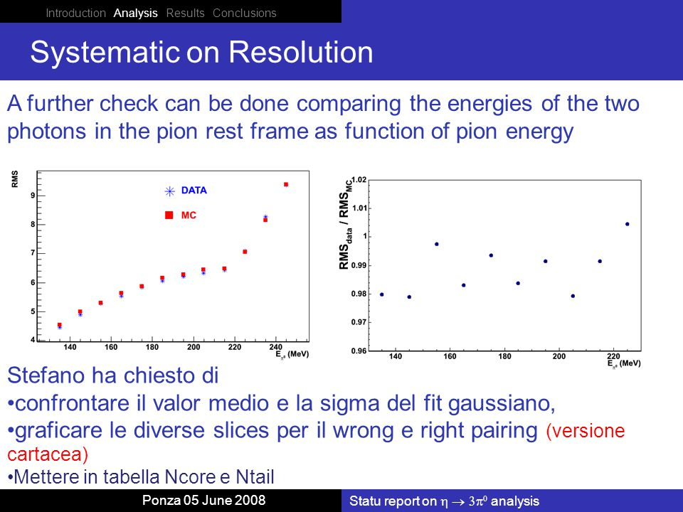 Introduction Analysis Results Conclusions Statu report on    analysis Ponza 05 June 2008 Systematic on Resolution Stefano ha chiesto di confrontare il valor medio e la sigma del fit gaussiano, graficare le diverse slices per il wrong e right pairing (versione cartacea) Mettere in tabella Ncore e Ntail A further check can be done comparing the energies of the two photons in the pion rest frame as function of pion energy