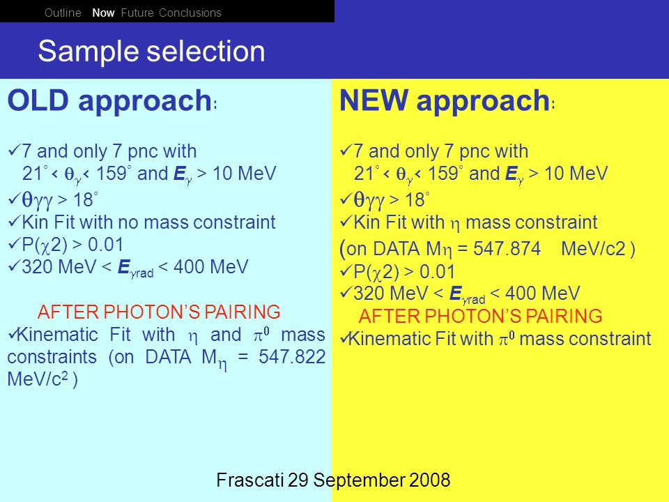 OLD approach : 7 and only 7 pnc with 21 ° 10 MeV  > 18 ° Kin Fit with no mass constraint P(  2) > 0.01 320 MeV < E  rad < 400 MeV AFTER PHOTON'S PAIRING Kinematic Fit with  and    mass constraints (on DATA M  = 547.822 MeV/c 2 ) NEW approach : 7 and only 7 pnc with 21 ° 10 MeV  > 18 ° Kin Fit with  mass constraint ( on DATA M  = 547.874 MeV/c2 ) P(  2) > 0.01 320 MeV < E  rad < 400 MeV AFTER PHOTON'S PAIRING Kinematic Fit with    mass constraint Frascati 29 September 2008 Outline Now Future Conclusions Sample selection
