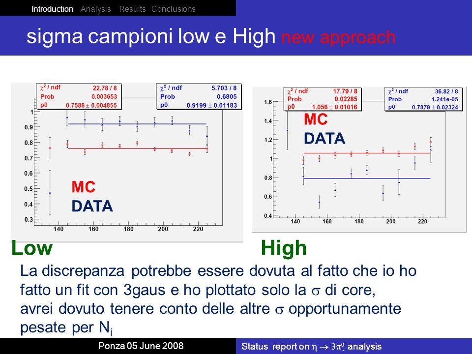Introduction Analysis Results Conclusions Ponza 05 June 2008 sigma campioni low e High new approach Status report on    analysis MC DATA MC DATA LowHigh La discrepanza potrebbe essere dovuta al fatto che io ho fatto un fit con 3gaus e ho plottato solo la  di core, avrei dovuto tenere conto delle altre  opportunamente pesate per N i