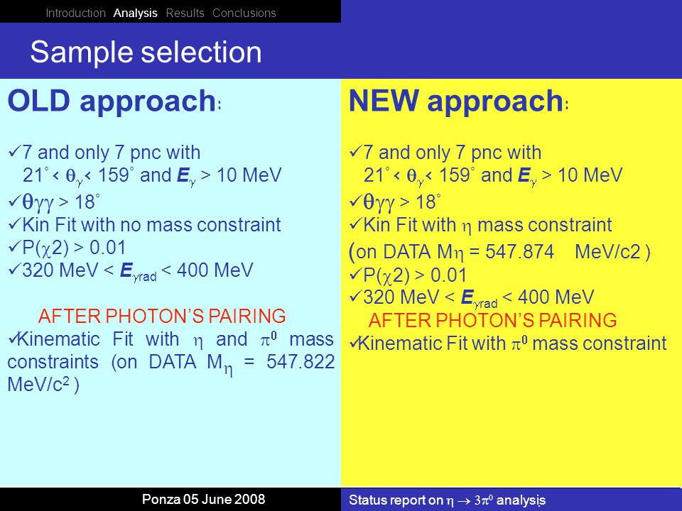 Status report on    analysis Ponza 05 June 2008 Sample selection OLD approach : 7 and only 7 pnc with 21 ° 10 MeV  > 18 ° Kin Fit with no mass constraint P(  2) > 0.01 320 MeV < E  rad < 400 MeV AFTER PHOTON'S PAIRING Kinematic Fit with  and    mass constraints (on DATA M  = 547.822 MeV/c 2 ) NEW approach : 7 and only 7 pnc with 21 ° 10 MeV  > 18 ° Kin Fit with  mass constraint ( on DATA M  = 547.874 MeV/c2 ) P(  2) > 0.01 320 MeV < E  rad < 400 MeV AFTER PHOTON'S PAIRING Kinematic Fit with    mass constraint Introduction Analysis Results Conclusions