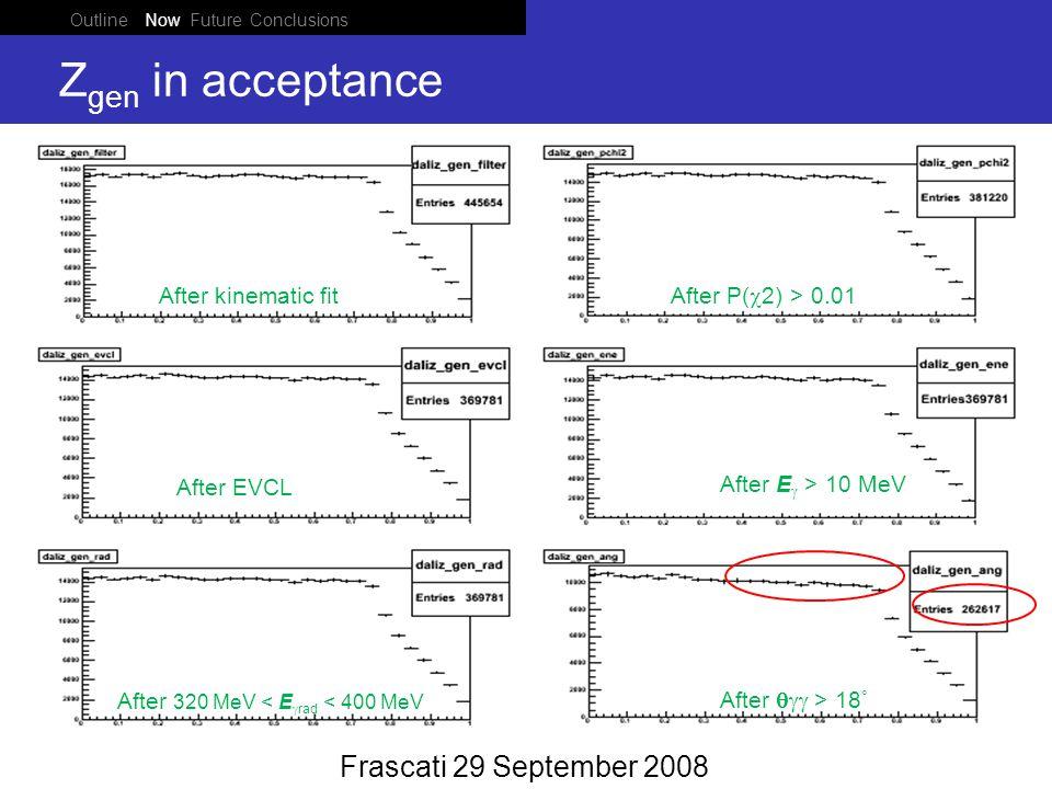 Outline Now Future Conclusions Ponza 05 June 2008 Z gen in acceptance Frascati 29 September 2008 After kinematic fit After P(  2) > 0.01 After EVCL After  > 18 ° After E  > 10 MeV After 320 MeV < E  rad < 400 MeV