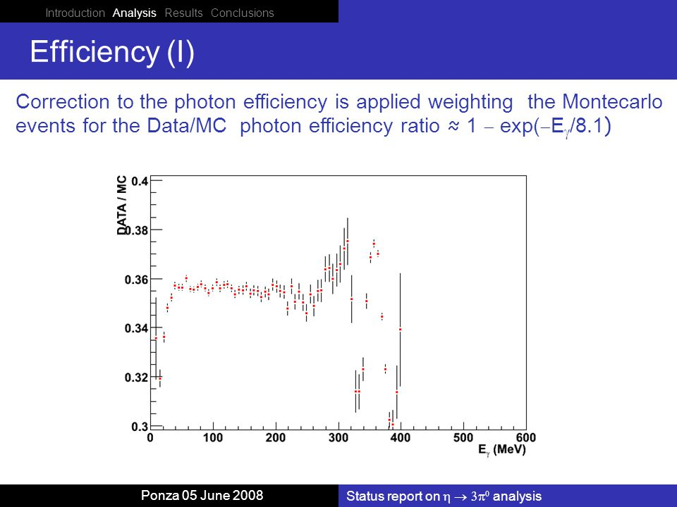 Introduction Analysis Results Conclusions Status report on    analysis Ponza 05 June 2008 Efficiency (I) Correction to the photon efficiency is applied weighting the Montecarlo events for the Data/MC photon efficiency ratio ≈ 1  exp(  E  /8.1 )