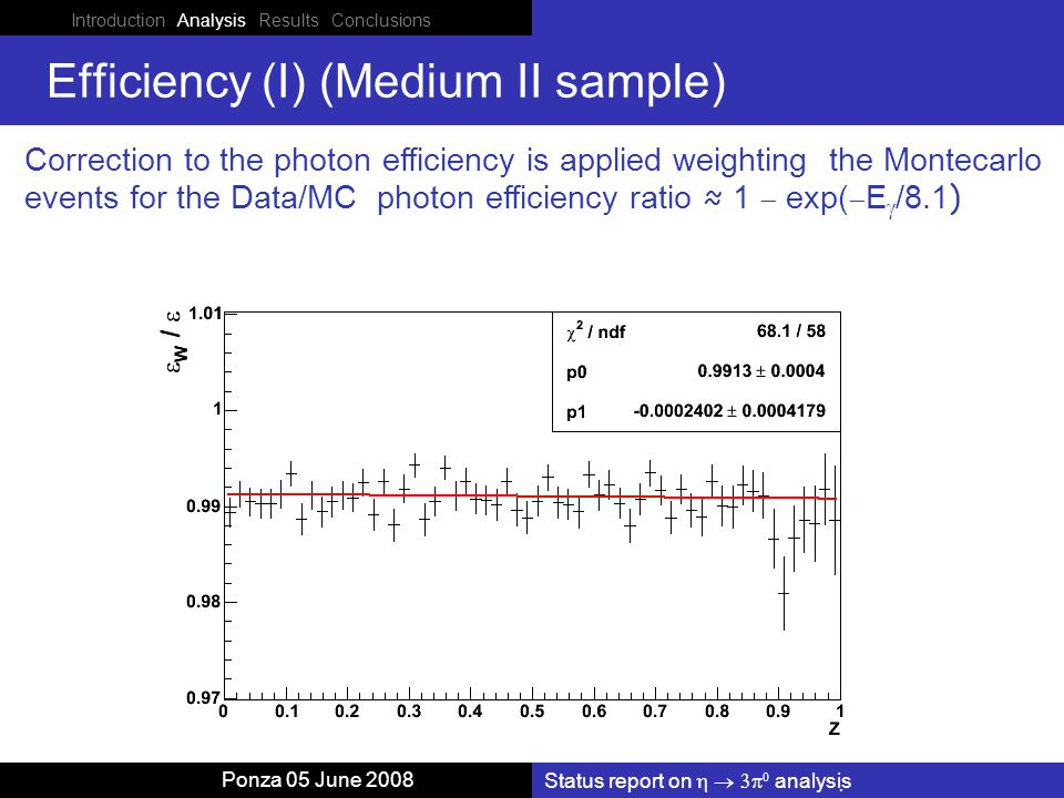Introduction Analysis Results Conclusions Status report on    analysis Ponza 05 June 2008 Efficiency (I) (Medium II sample) Correction to the photon efficiency is applied weighting the Montecarlo events for the Data/MC photon efficiency ratio ≈ 1  exp(  E  /8.1 )