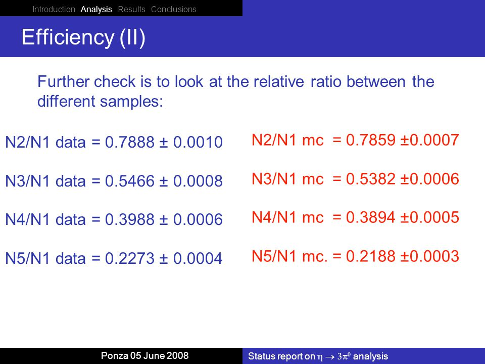 Introduction Analysis Results Conclusions Status report on    analysis Ponza 05 June 2008 Efficiency (II) Further check is to look at the relative ratio between the different samples: N2/N1 data = 0.7888 ± 0.0010 N3/N1 data = 0.5466 ± 0.0008 N4/N1 data = 0.3988 ± 0.0006 N5/N1 data = 0.2273 ± 0.0004 N2/N1 mc = 0.7859 ±0.0007 N3/N1 mc = 0.5382 ±0.0006 N4/N1 mc = 0.3894 ±0.0005 N5/N1 mc.
