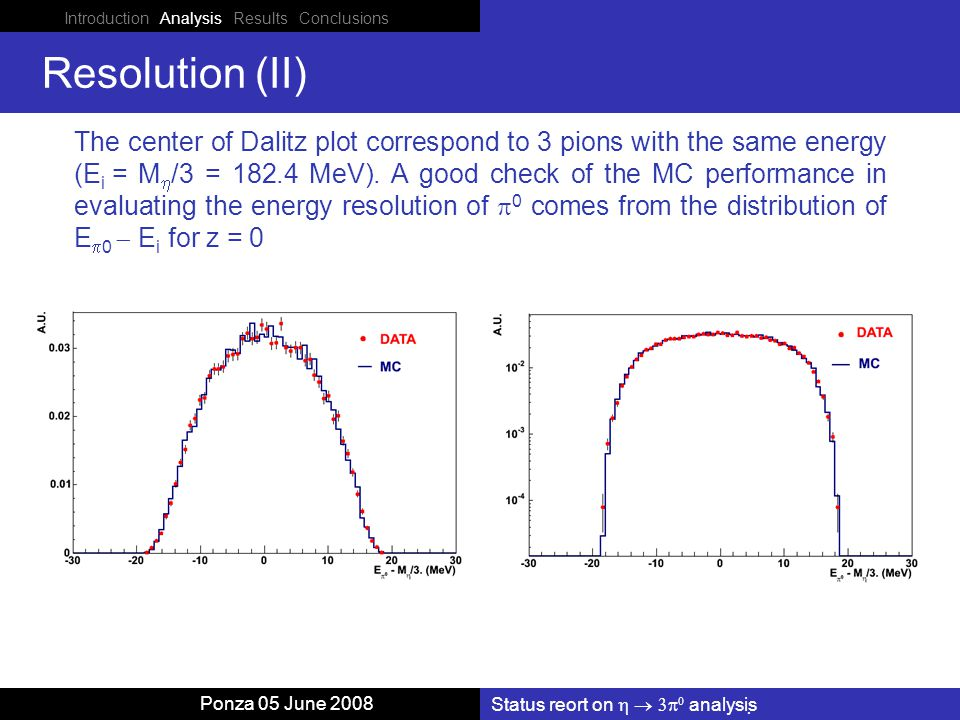 Introduction Analysis Results Conclusions Status reort on    analysis Ponza 05 June 2008 Resolution (II) The center of Dalitz plot correspond to 3 pions with the same energy (E i = M  /3 = 182.4 MeV).