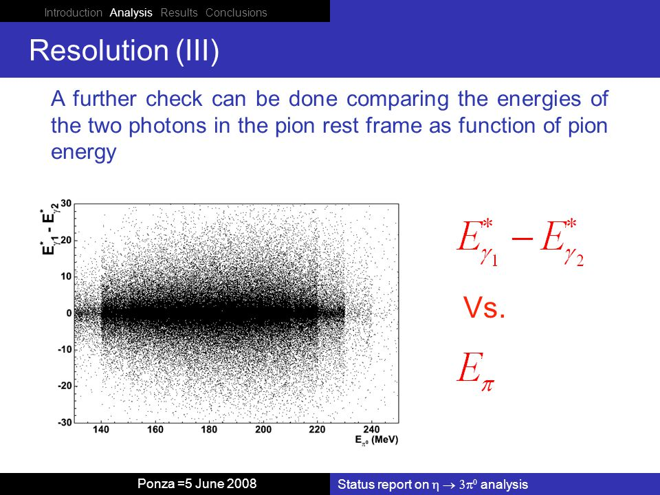Introduction Analysis Results Conclusions Status report on    analysis Ponza =5 June 2008 Resolution (III) A further check can be done comparing the energies of the two photons in the pion rest frame as function of pion energy Vs.