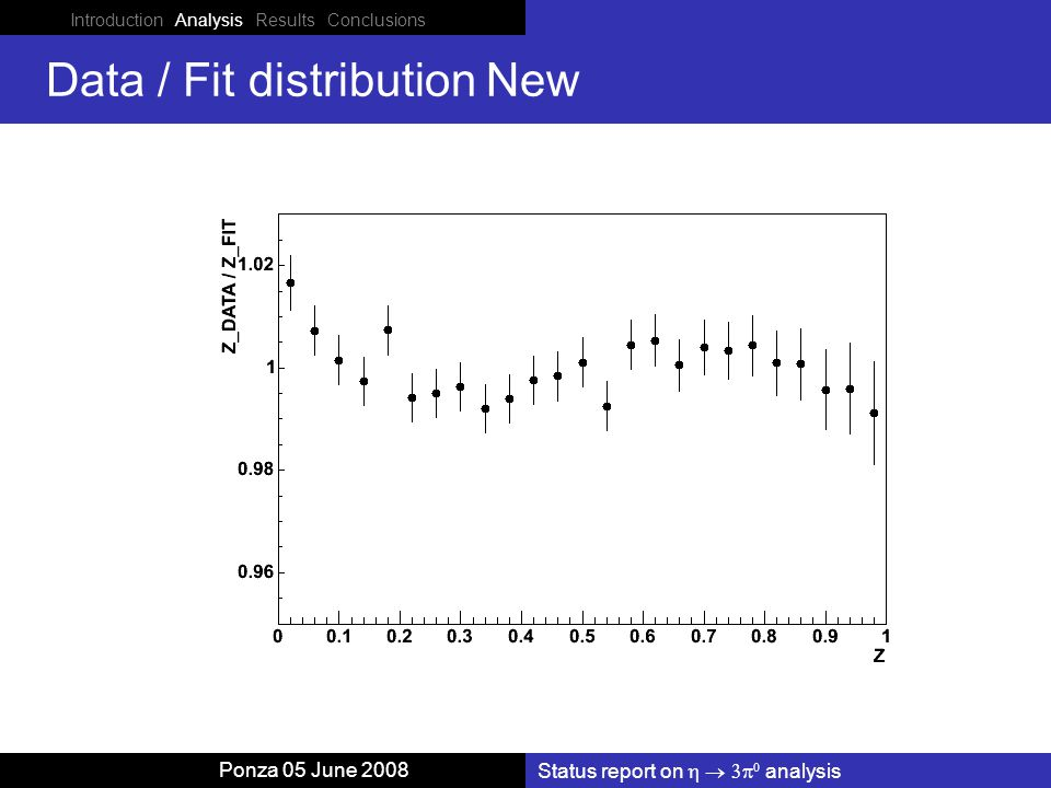 Status report on    analysis Ponza 05 June 2008 Data / Fit distribution New Introduction Analysis Results Conclusions