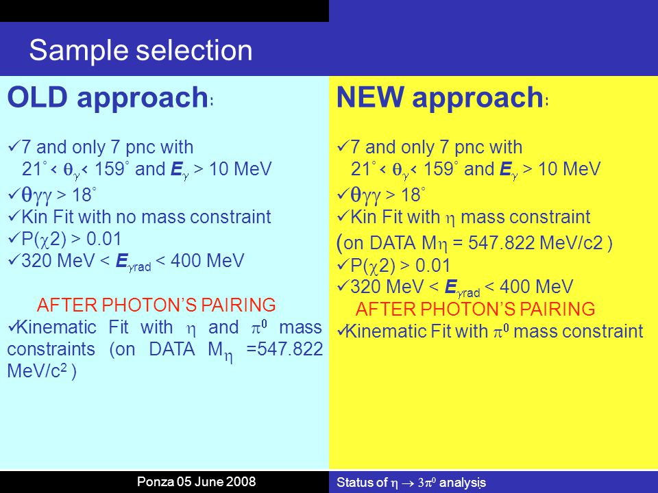 Status of    analysis Sample selection OLD approach : 7 and only 7 pnc with 21 ° 10 MeV  > 18 ° Kin Fit with no mass constraint P(  2) > 0.01 320 MeV < E  rad < 400 MeV AFTER PHOTON'S PAIRING Kinematic Fit with  and    mass constraints (on DATA M  =547.822 MeV/c 2 ) NEW approach : 7 and only 7 pnc with 21 ° 10 MeV  > 18 ° Kin Fit with  mass constraint ( on DATA M  = 547.822 MeV/c2 ) P(  2) > 0.01 320 MeV < E  rad < 400 MeV AFTER PHOTON'S PAIRING Kinematic Fit with    mass constraint Ponza 05 June 2008