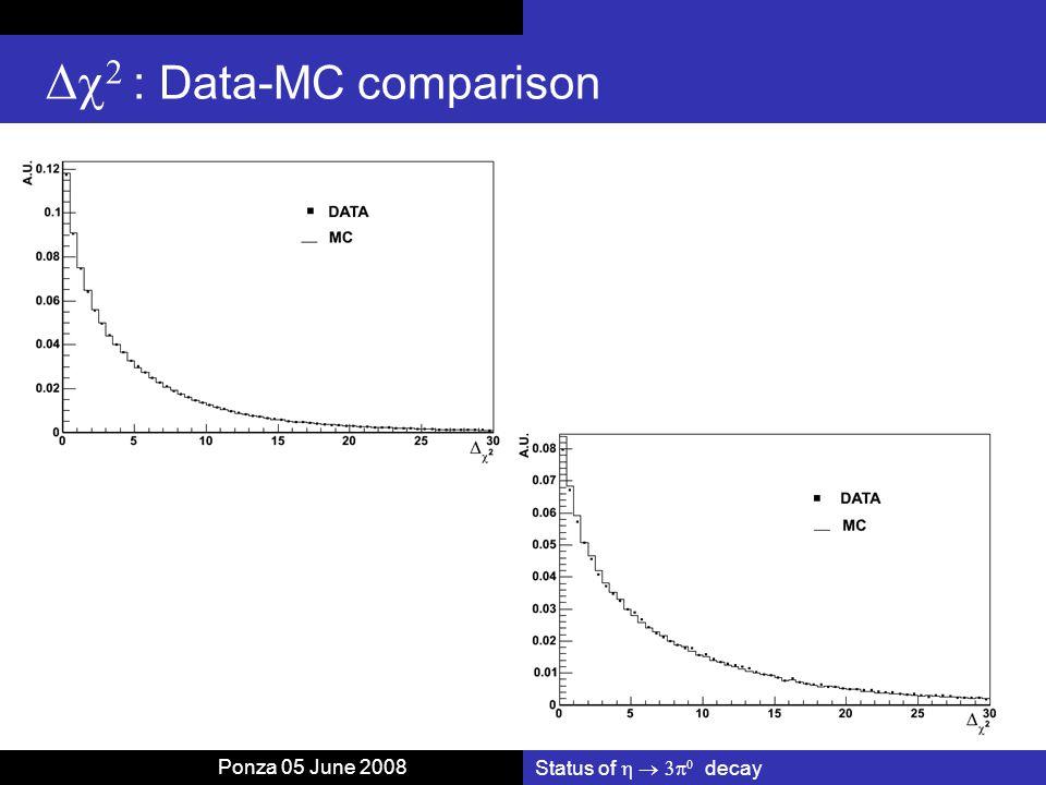 Status of    decay    : Data-MC comparison Ponza 05 June 2008