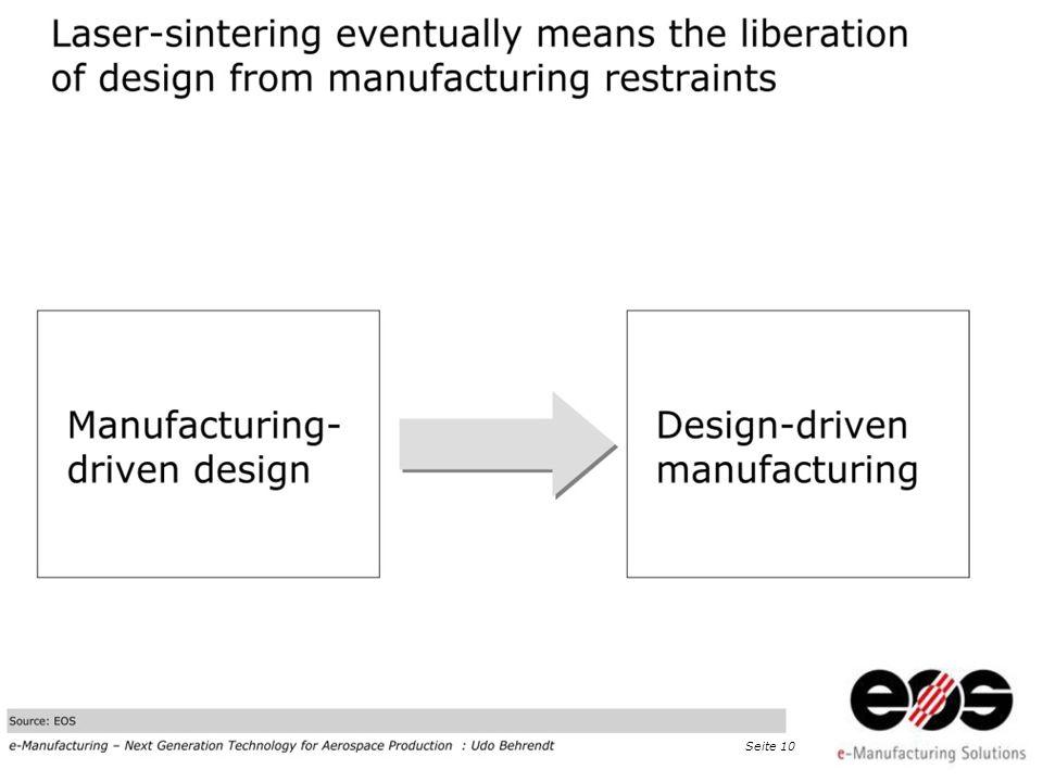 EOS 2011 at Taiwan · EOS e-Manufacturing, Dr. Peter Chiu, Detekt Inc., Seite 11