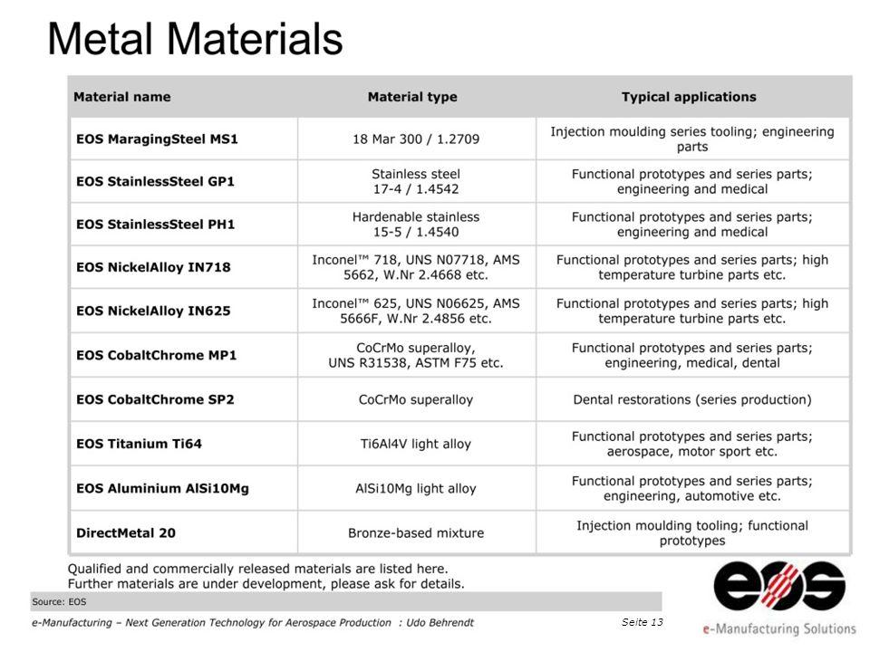 EOS 2011 at Taiwan · EOS e-Manufacturing, Dr. Peter Chiu, Detekt Inc., Seite 14