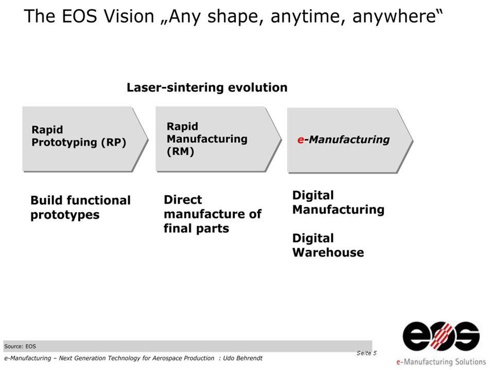 EOS 2011 at Taiwan · EOS e-Manufacturing, Dr. Peter Chiu, Detekt Inc., Seite 6