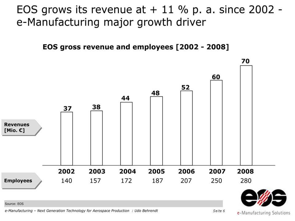 EOS 2011 at Taiwan · EOS e-Manufacturing, Dr. Peter Chiu, Detekt Inc., Seite 7