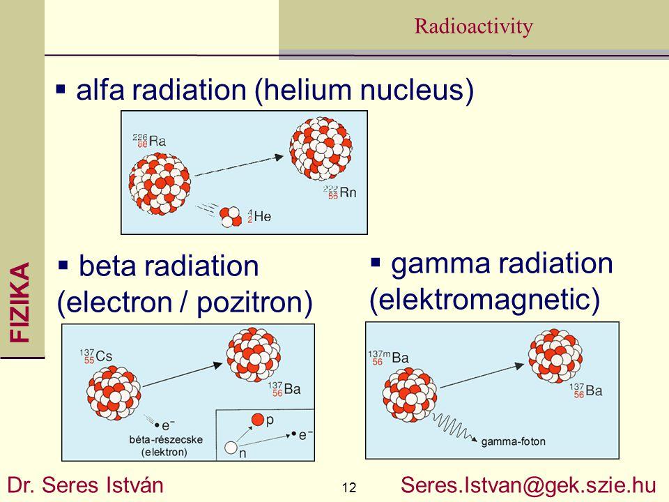 FIZIKA 12 Radioactivity Dr.