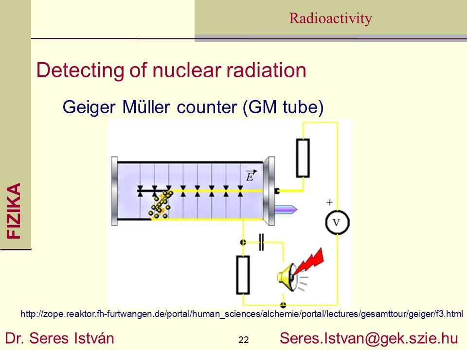 FIZIKA 22 Radioactivity Dr.