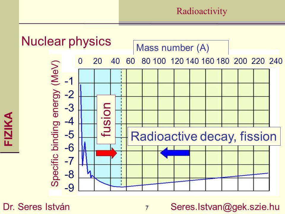 FIZIKA 7 Radioactivity Dr.