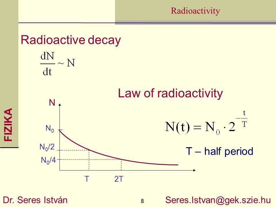 FIZIKA 8 Radioactivity Dr.
