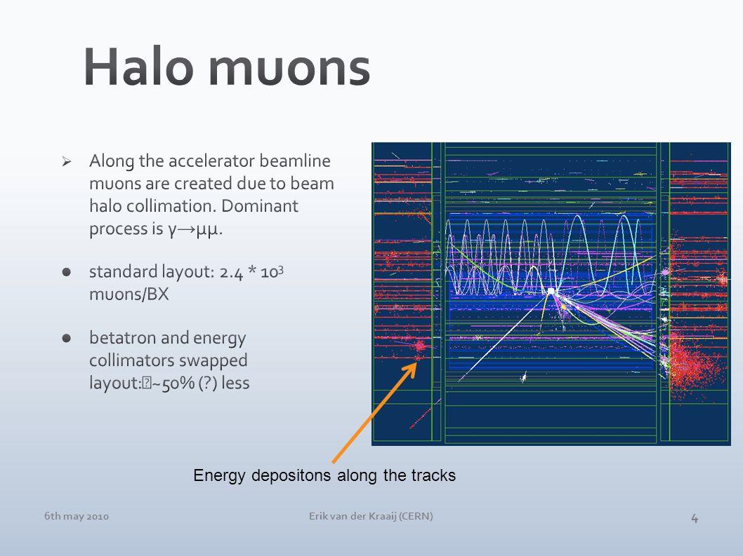 6th may 2010Erik van der Kraaij (CERN) 4 Energy depositons along the tracks