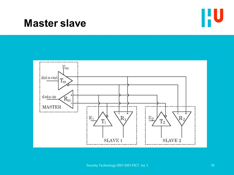 19Security Technology 2007-2007-PICT les 1 Master slave