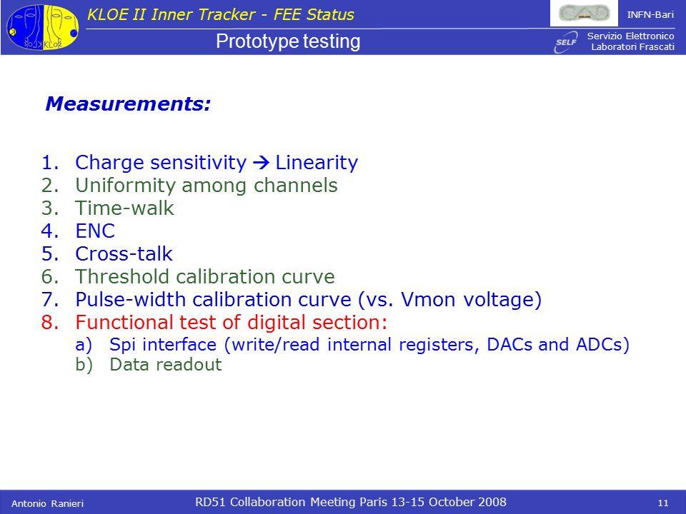 KLOE II Inner Tracker - FEE Status Antonio Ranieri RD51 Collaboration Meeting Paris 13-15 October 2008 INFN-Bari S ervizio E lettronico L aboratori F rascati 11 Prototype testing 1.Charge sensitivity  Linearity 2.Uniformity among channels 3.Time-walk 4.ENC 5.Cross-talk 6.Threshold calibration curve 7.Pulse-width calibration curve (vs.