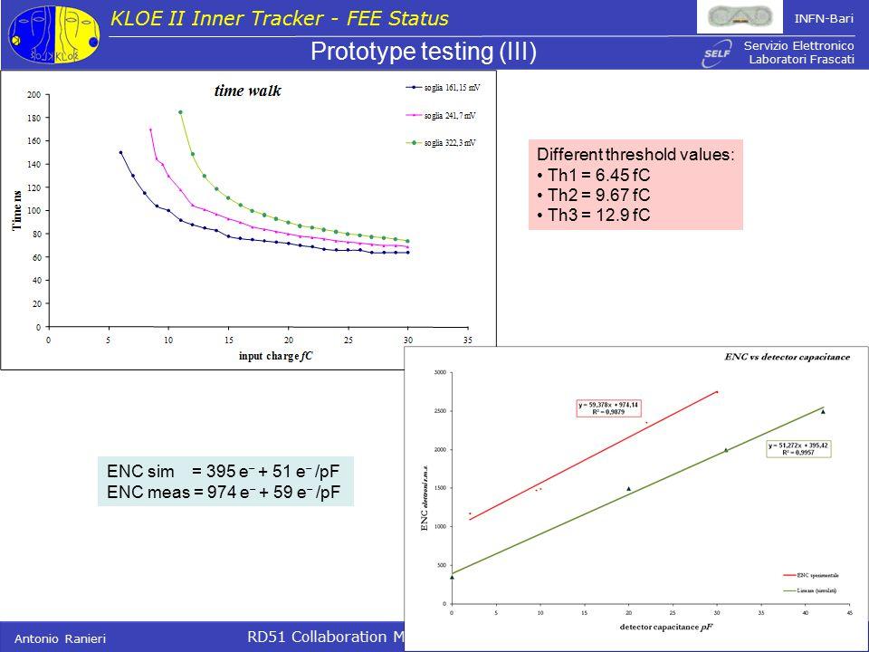 KLOE II Inner Tracker - FEE Status Antonio Ranieri RD51 Collaboration Meeting Paris 13-15 October 2008 INFN-Bari S ervizio E lettronico L aboratori F rascati 13 Prototype testing (III) Different threshold values: Th1 = 6.45 fC Th2 = 9.67 fC Th3 = 12.9 fC ENC sim = 395 e  + 51 e  /pF ENC meas = 974 e  + 59 e  /pF