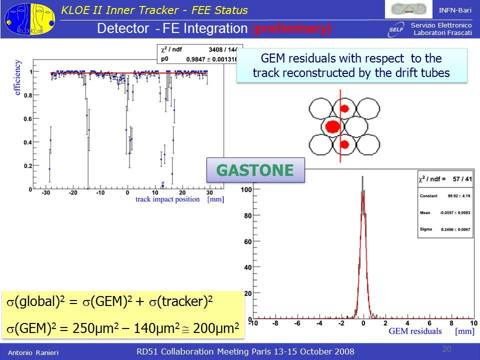 KLOE II Inner Tracker - FEE Status Antonio Ranieri RD51 Collaboration Meeting Paris 13-15 October 2008 INFN-Bari S ervizio E lettronico L aboratori F rascati Detector - FE Integration (preliminary)  (global) 2 =  (GEM) 2 +  (tracker) 2  (GEM) 2 = 250µm 2 – 140µm 2  200µm 2  (global) 2 =  (GEM) 2 +  (tracker) 2  (GEM) 2 = 250µm 2 – 140µm 2  200µm 2 GEM residuals with respect to the track reconstructed by the drift tubes GEM residuals with respect to the track reconstructed by the drift tubes 20 GASTONE