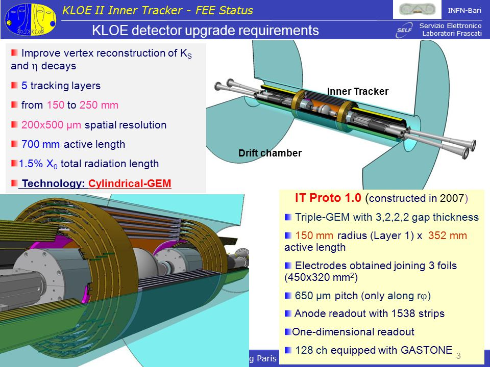 KLOE II Inner Tracker - FEE Status Antonio Ranieri RD51 Collaboration Meeting Paris 13-15 October 2008 INFN-Bari S ervizio E lettronico L aboratori F rascati Pisa - 20/04/2015 KLOE detector upgrade requirements IT Proto 1.0 ( constructed in 2007) Triple-GEM with 3,2,2,2 gap thickness 150 mm radius (Layer 1) x 352 mm active length Electrodes obtained joining 3 foils (450x320 mm 2 ) 650 µm pitch (only along r  ) Anode readout with 1538 strips One-dimensional readout 128 ch equipped with GASTONE Drift chamber Inner Tracker Improve vertex reconstruction of K S and  decays 5 tracking layers from 150 to 250 mm 200x500 µm spatial resolution 700 mm active length 1.5% X 0 total radiation length Technology: Cylindrical-GEM 3