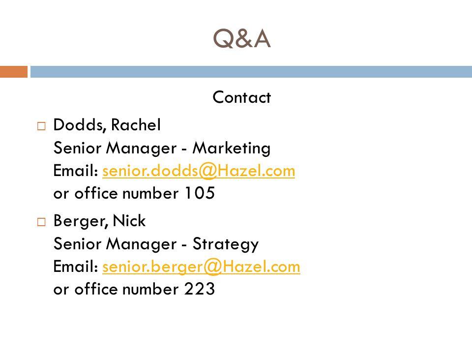 Q&A Contact  Dodds, Rachel Senior Manager - Marketing Email: senior.dodds@Hazel.com or office number 105senior.dodds@Hazel.com  Berger, Nick Senior Manager - Strategy Email: senior.berger@Hazel.com or office number 223senior.berger@Hazel.com