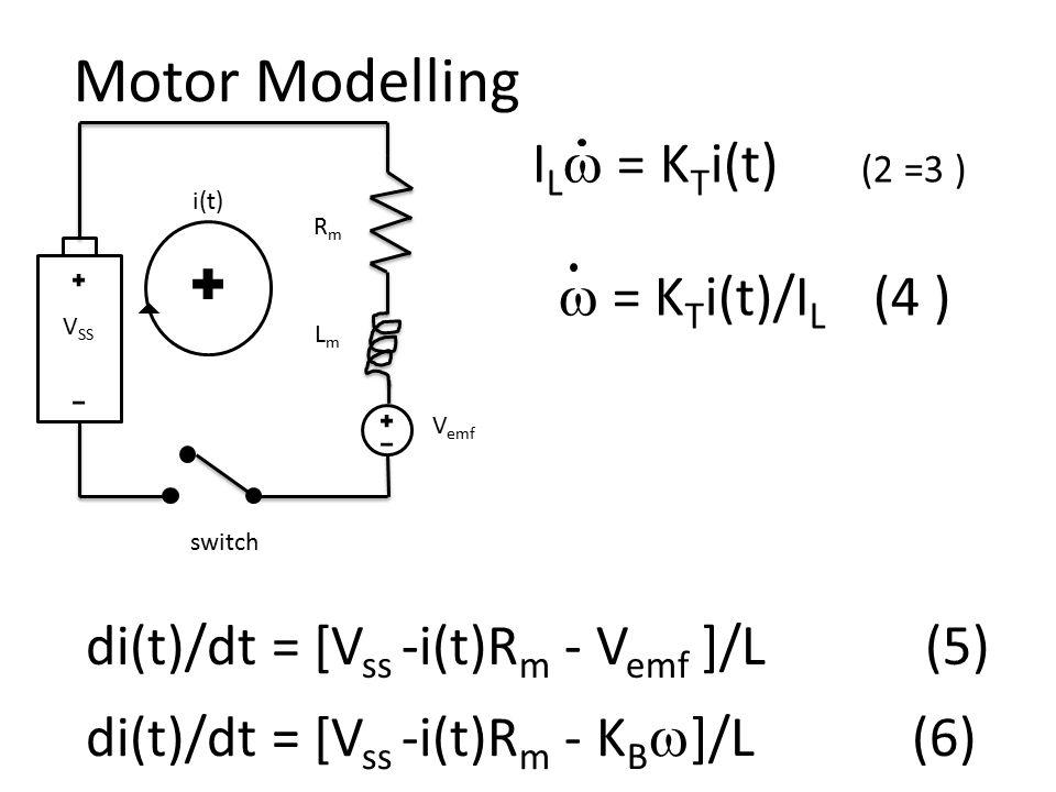 I L  = K T i(t) (2 =3 ) switch V emf V SS RmRm LmLm i(t) di(t)/dt = [V ss -i(t)R m - V emf ]/L (5) Motor Modelling  = K T i(t)/I L (4 ) di(t)/dt = [V ss -i(t)R m - K B  ]/L (6)