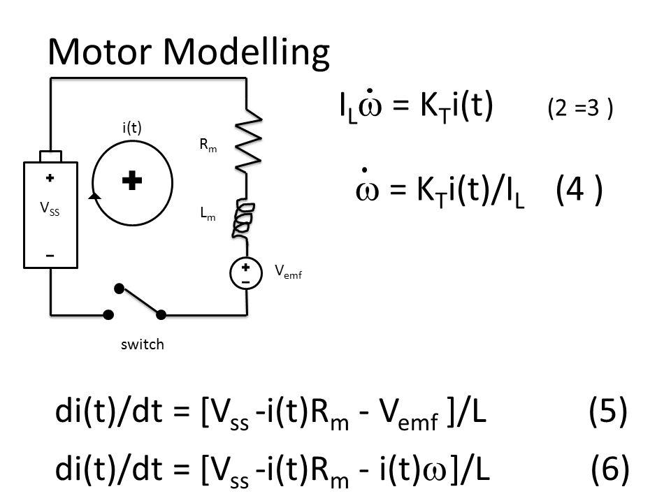 I L  = K T i(t) (2 =3 ) switch V emf V SS RmRm LmLm i(t) di(t)/dt = [V ss -i(t)R m - V emf ]/L (5) Motor Modelling  = K T i(t)/I L (4 ) di(t)/dt = [V ss -i(t)R m - i(t)  ]/L (6)