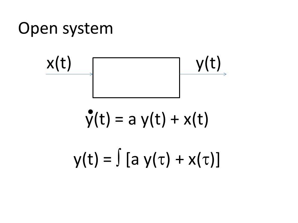 Open system y(t) = a y(t) + x(t) y(t) =  [a y(  ) + x(  )] x(t) y(t)