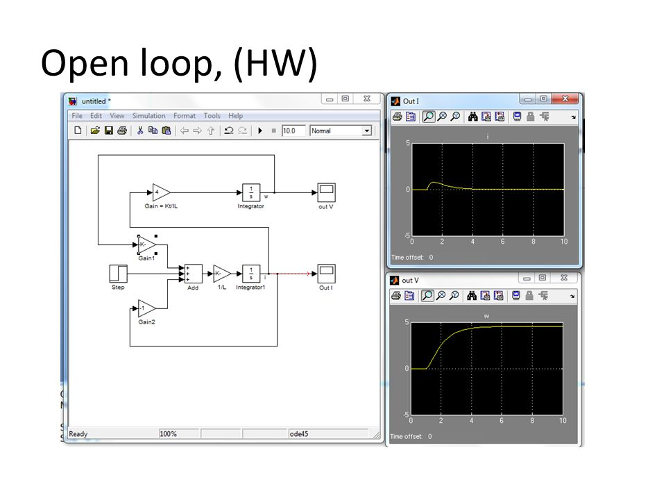 Open loop, (HW)
