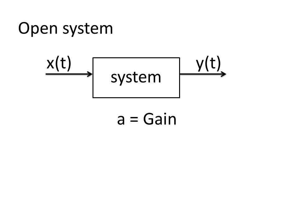Open system a = Gain x(t) y(t) system